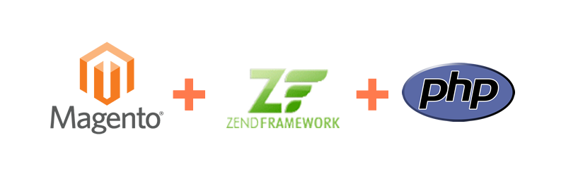 mage+zend+php